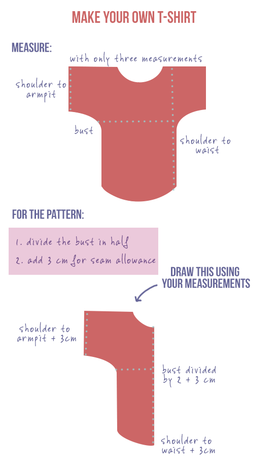 the ultimate diy t shirt pattern seams and scissors