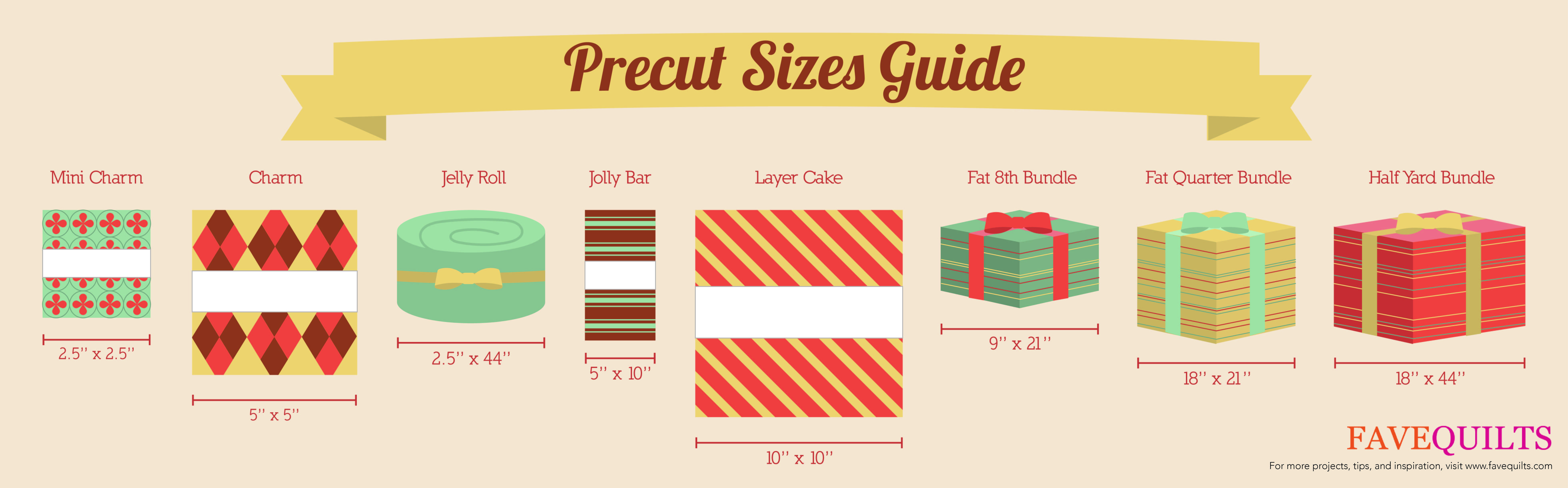 Precut Guide