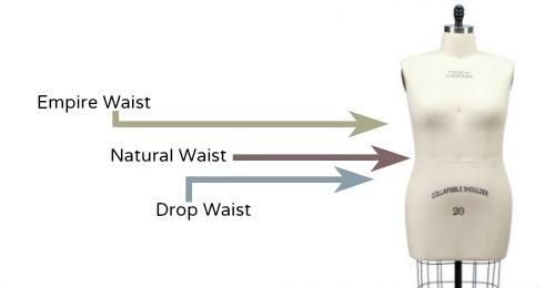 waist-chart