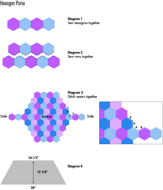 Hexagon_Purse_Instruction_Sheet_Diagrams